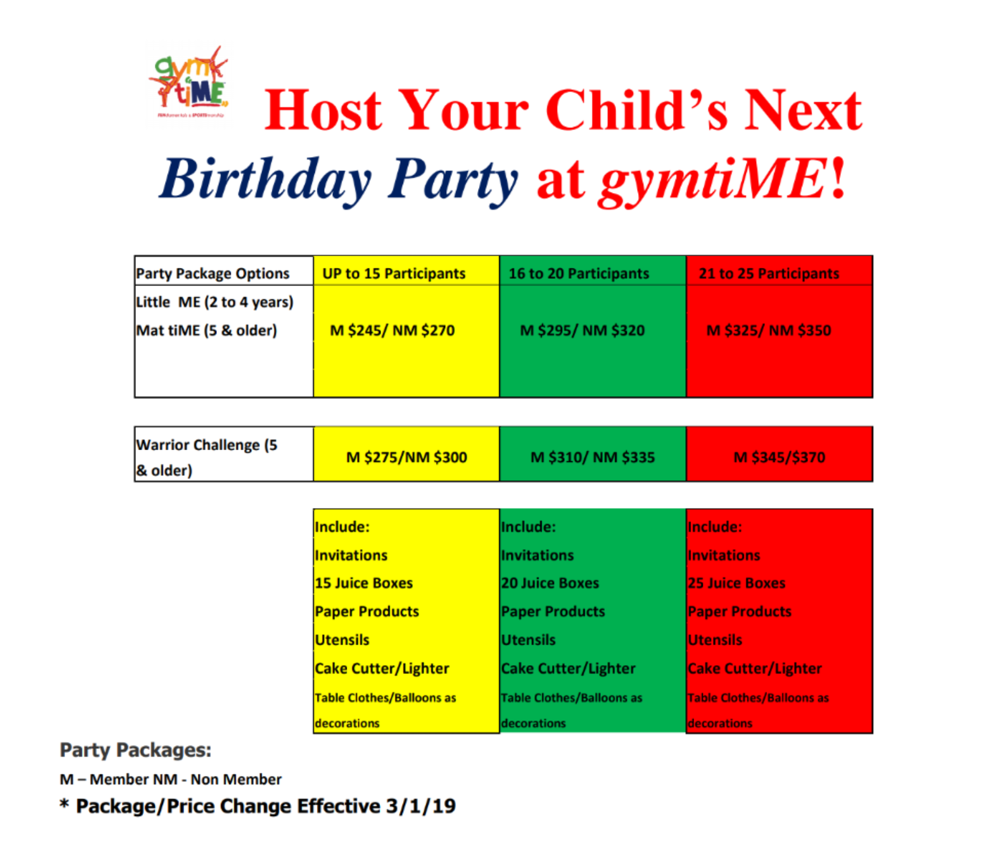 Our Little ME Birthday Party Is Designed For Children Ages 2 To 4 Years Old Two Of Very Qualified Lead Instructors Will You Your Child And